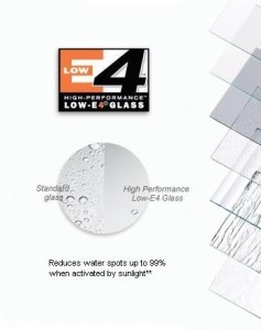 High Performance Glass!