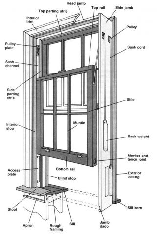 top pocket jamb window